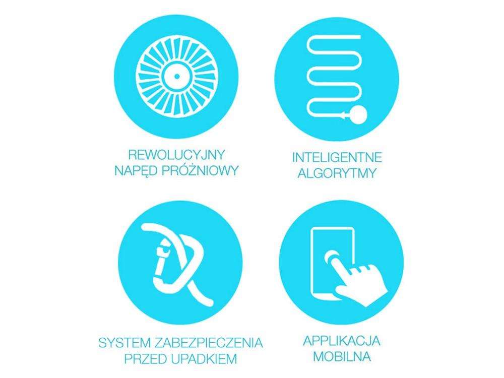 ikony ważnych cech glassvac